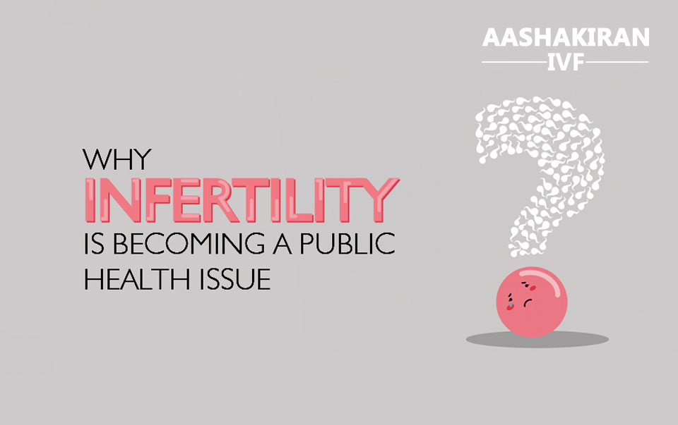 Causes of Unexplained Infertility