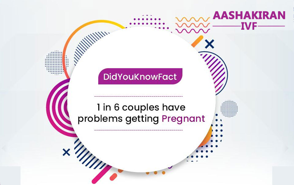 Treatment For Unexplained Infertility ?